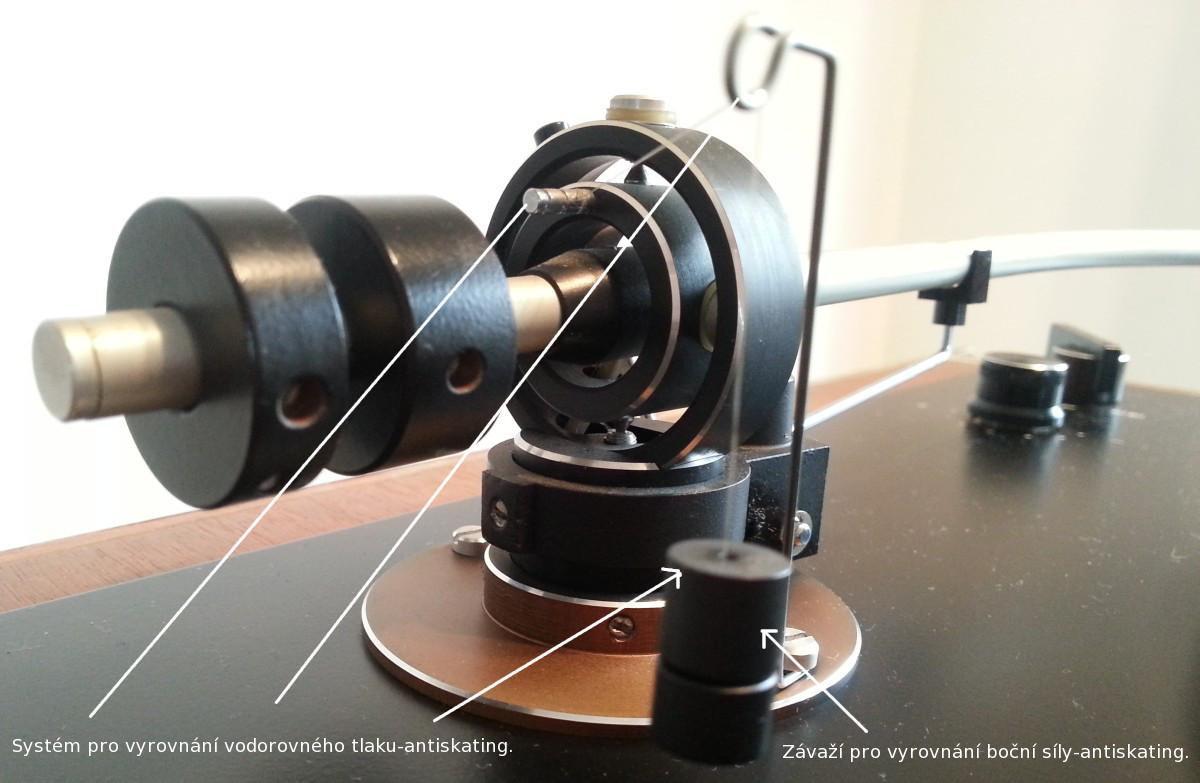 Antiskating - vyrovnaní bočního tlaku působící na raménko a hrot přenosky. Zavěšeným závažím lze vyrovnat působení horizontální síly na hrot přenosky. gramofonu. Závažíčko je zavěšené na vlasci přes speciální úchytku-očko.