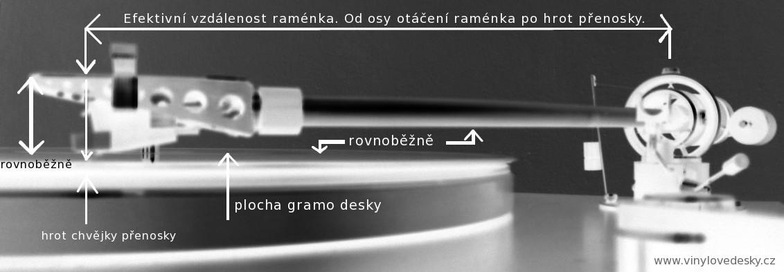 Přenoska-nastavení hrotu rovnoběžně s gramofonovou deskou. Seřízení přenosky na gramofonu.