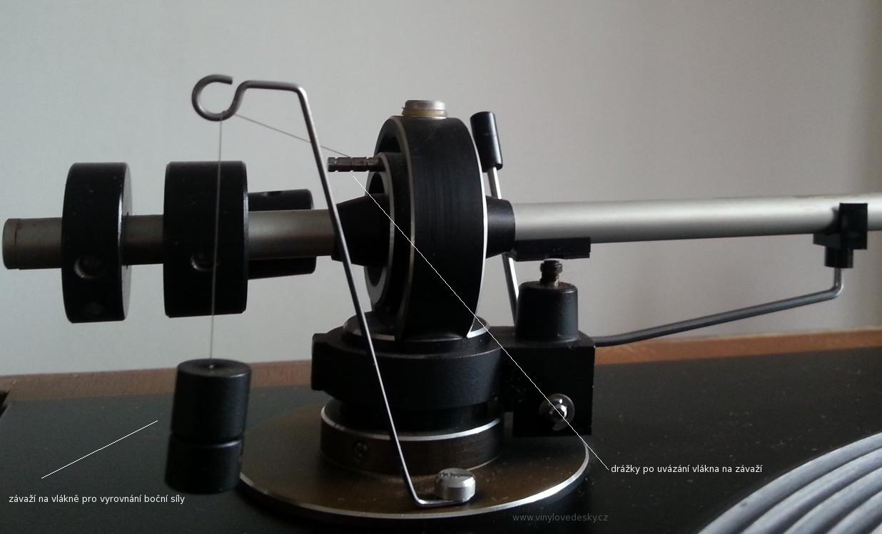 Raménko gramofonu a drážky pro upevnění vlákna. Vyrovnání působení boční síly