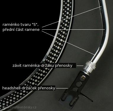 DJ gramofony-Headshell-držák přenosky gramofonu. Držáček se k raménku přenosky upevňuje otočením kroužku se závitem.